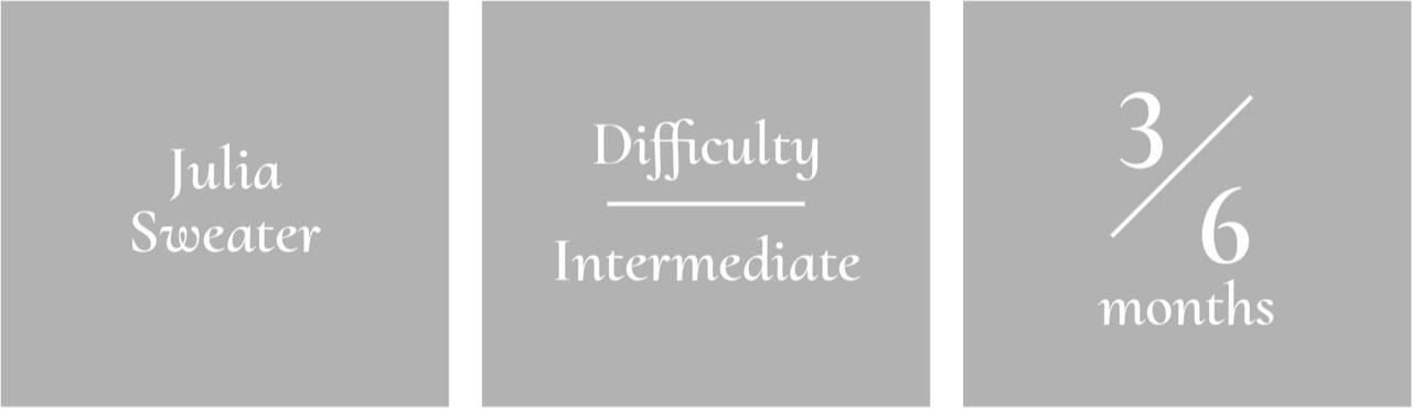 modulos-modelo-dificultad-talla-Eng_Mesa